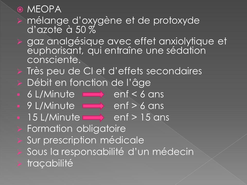 MEOPA mélange doxygène et de protoxyde dazote à 50 % gaz analgésique avec effet anxiolytique et euphorisant, qui entraîne une sédation consciente. Trè
