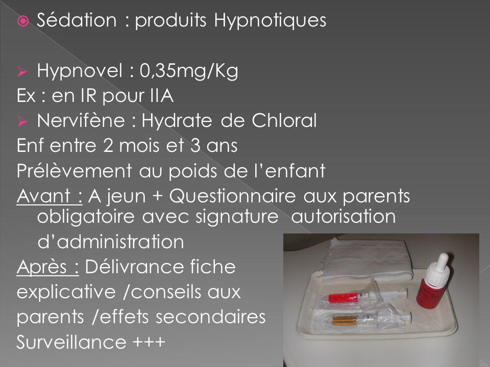 Anesthésie Générale Salle dinduction en IRM Présence dune équipe danesthésie Autre piste … Hypno analgésie, IRM Jeu