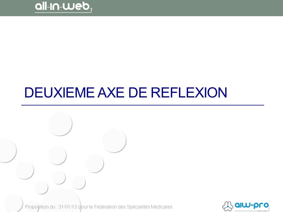 Proposition du : 31/01/13 pour la Fédération des Spécialités Médicales DEUXIEME AXE DE REFLEXION