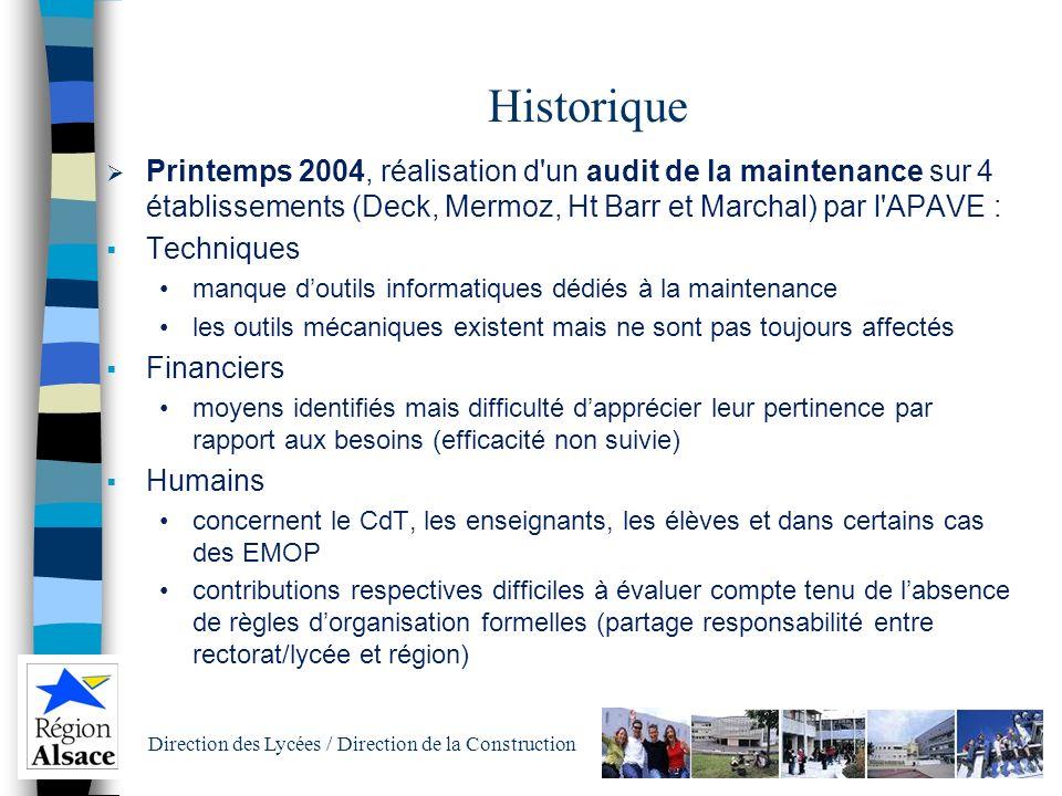 Direction des Lycées / Direction de la Construction Sommaire Historique Les budgets de maintenance Le marché maintenance Rappel : assurance bris de ma