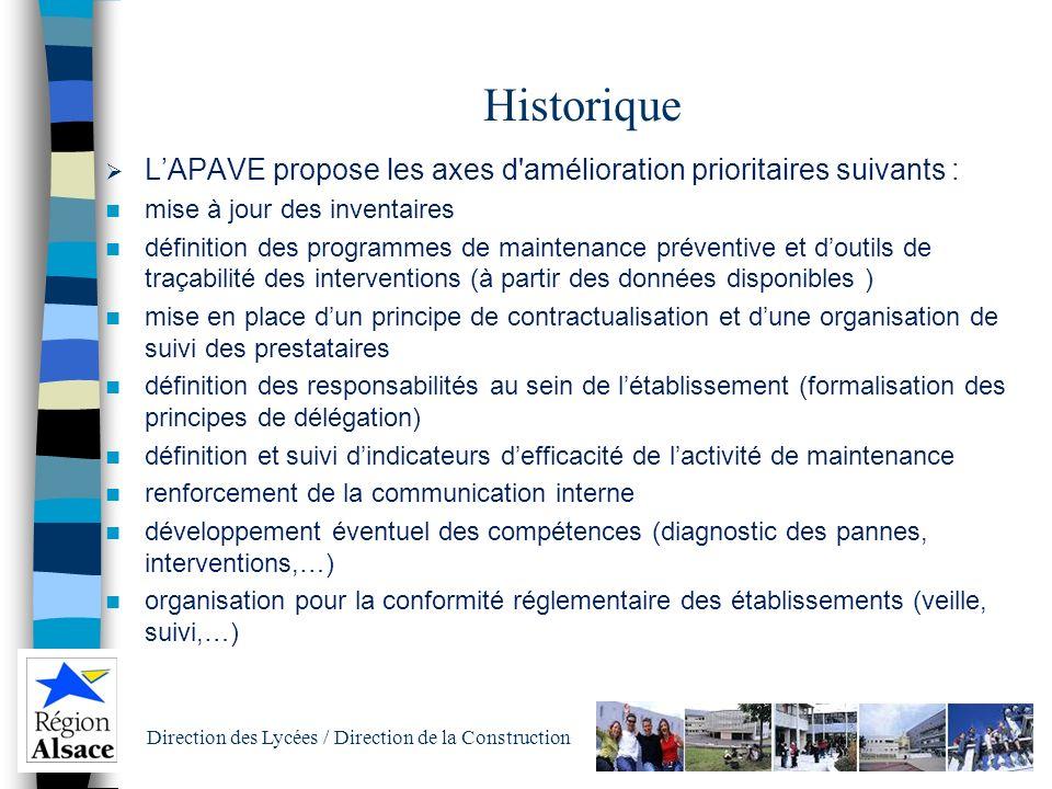 Direction des Lycées / Direction de la Construction Historique Printemps 2004, réalisation d'un audit de la maintenance sur 4 établissements (Deck, Me