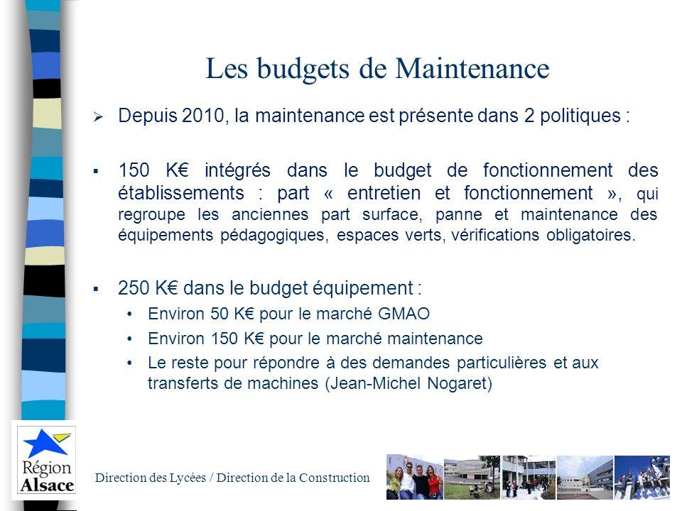 Direction des Lycées / Direction de la Construction Historique Jusqu en 2004, un budget était alloué par le rectorat aux établissements pour la maintenance et les pannes exceptionnelles.