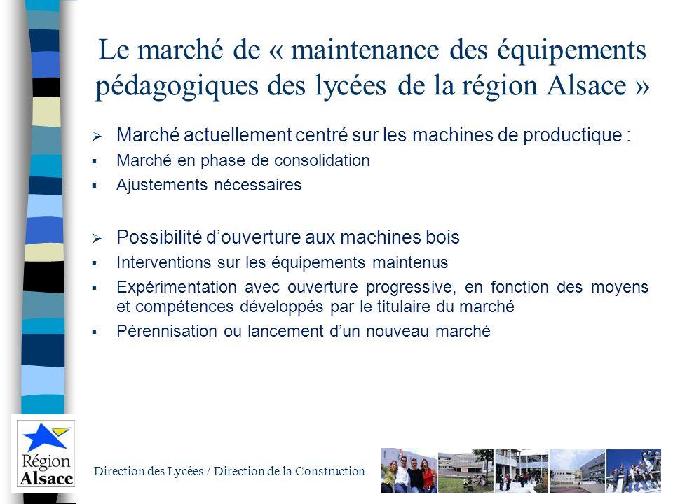 Direction des Lycées / Direction de la Construction Le marché de « maintenance des équipements pédagogiques des lycées de la région Alsace » Volonté de faire mieux (à budget constant) : Baisse du coûts des interventions (massification et optimisation des déplacements) Meilleure disponibilité des équipements (rapidité dintervention) Capitalisation de lexpérience (Hotline sur la base de la GMAO) et alimentation de la base Animation, veille et axes de progrès Vote politique (CP du 8/12/2009) Choix du prestataire (14/09/2010) : ROSILIO Montant mini : 80 K HT – montant maxi : 160 K HT