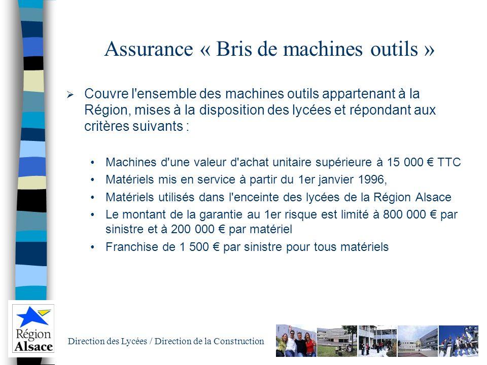 Direction des Lycées / Direction de la Construction Le marché de « maintenance des équipements pédagogiques des lycées de la région Alsace » Marché ac