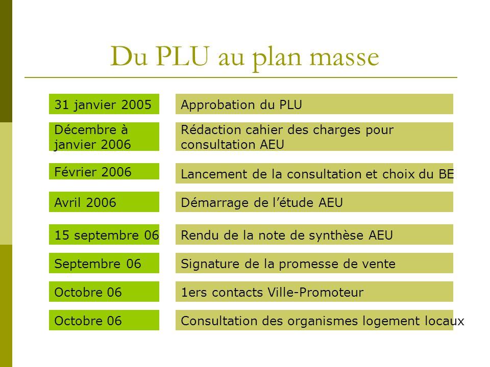Du PLU au plan masse 31 janvier 2005Approbation du PLU Décembre à janvier 2006 Rédaction cahier des charges pour consultation AEU Février 2006 Lanceme