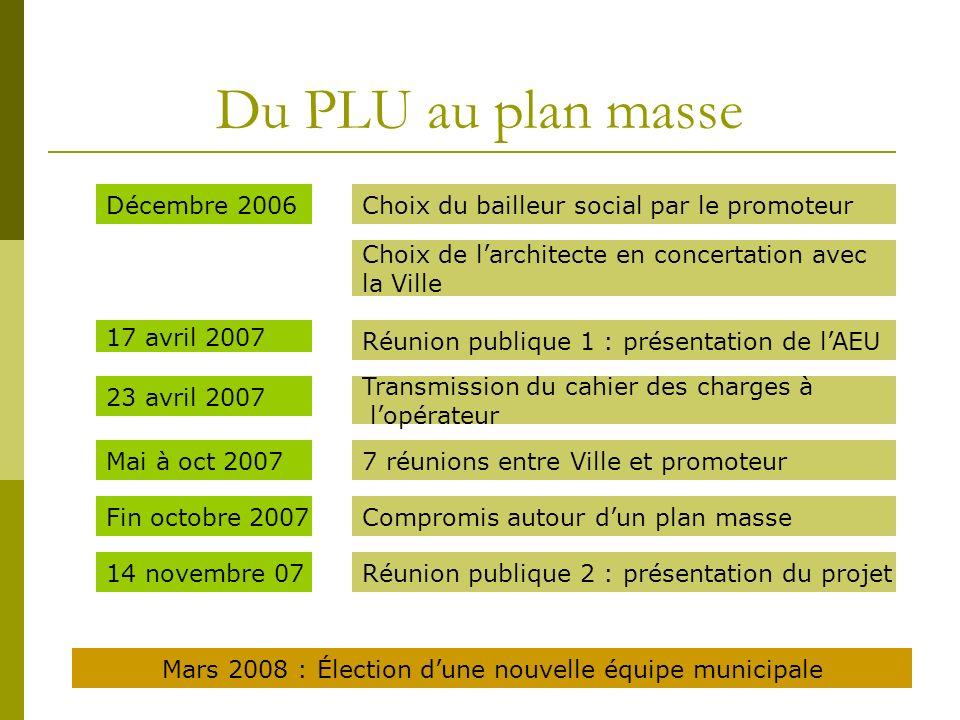 Du PLU au plan masse Décembre 2006Choix du bailleur social par le promoteur Choix de larchitecte en concertation avec la Ville 17 avril 2007 Réunion p