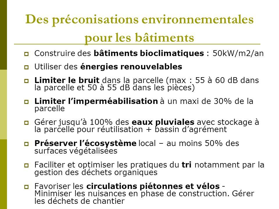 Des préconisations environnementales pour les bâtiments Construire des bâtiments bioclimatiques : 50kW/m2/an Utiliser des énergies renouvelables Limit