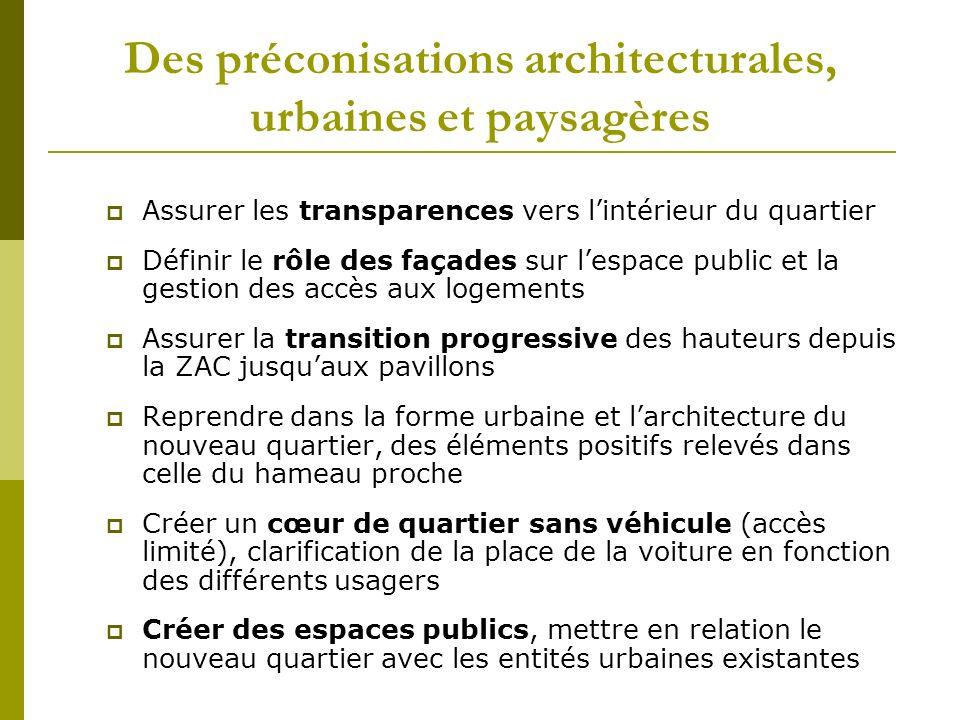Des préconisations architecturales, urbaines et paysagères Assurer les transparences vers lintérieur du quartier Définir le rôle des façades sur lespa