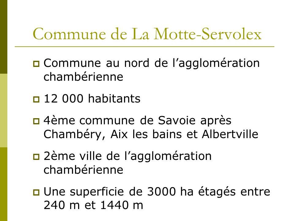 Commune de La Motte-Servolex Commune au nord de lagglomération chambérienne 12 000 habitants 4ème commune de Savoie après Chambéry, Aix les bains et A
