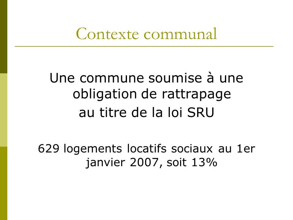 Contexte communal Une commune soumise à une obligation de rattrapage au titre de la loi SRU 629 logements locatifs sociaux au 1er janvier 2007, soit 1