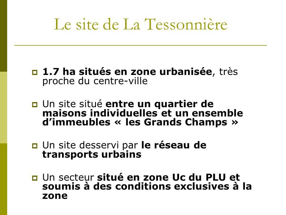 Le site de La Tessonnière 1.7 ha situés en zone urbanisée, très proche du centre-ville Un site situé entre un quartier de maisons individuelles et un