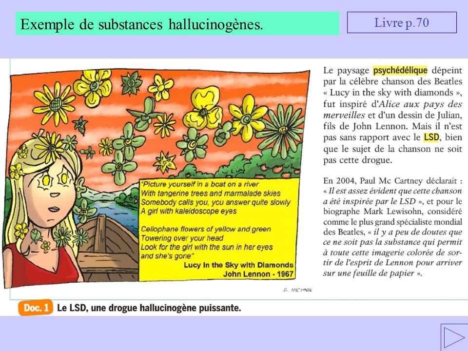 Livre p.70 Exemple de substances hallucinogènes.