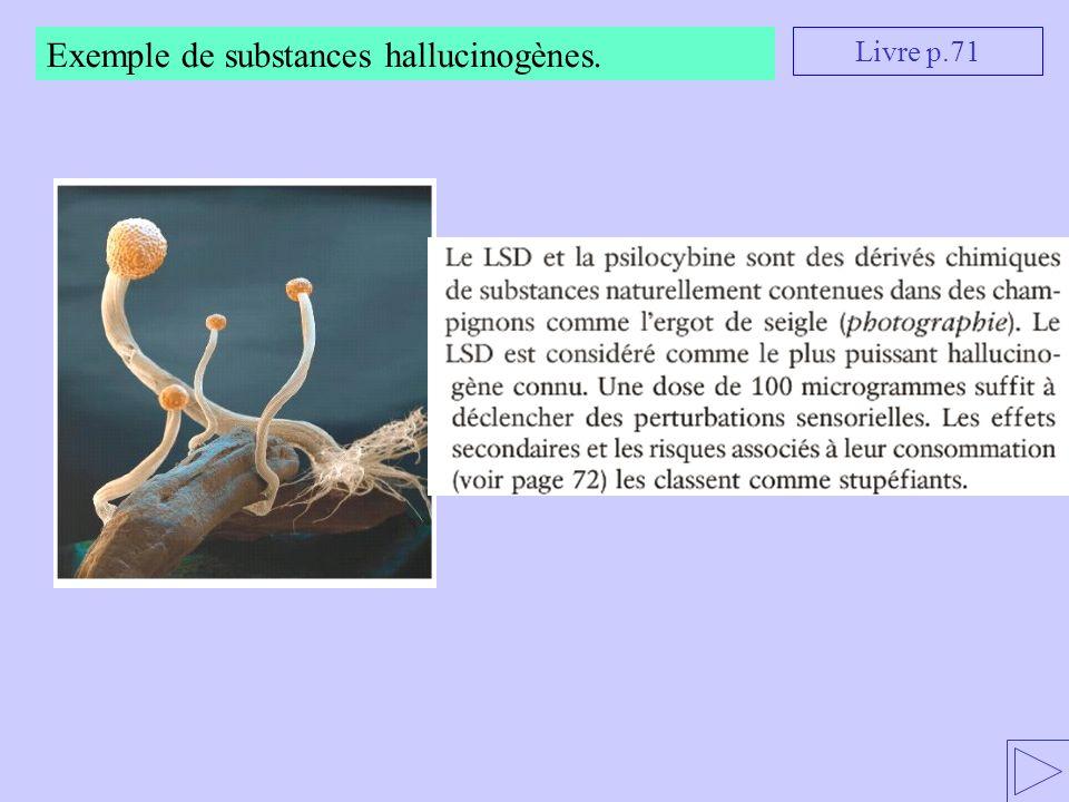 Livre p.71 Exemple de substances hallucinogènes.