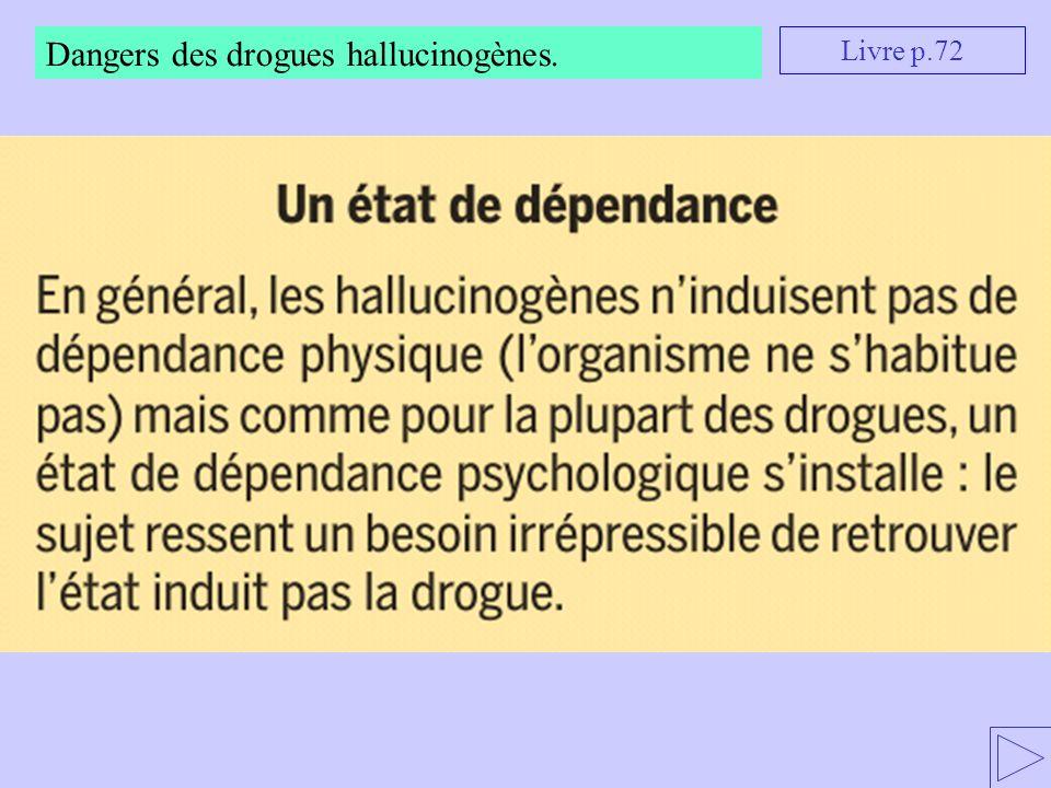 Livre p.72 Dangers des drogues hallucinogènes.