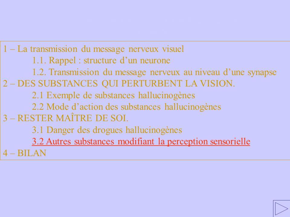 3.2 Autres substances modifiant la perception sensorielle 1 – La transmission du message nerveux visuel 1.1. Rappel : structure dun neurone 1.2. Trans