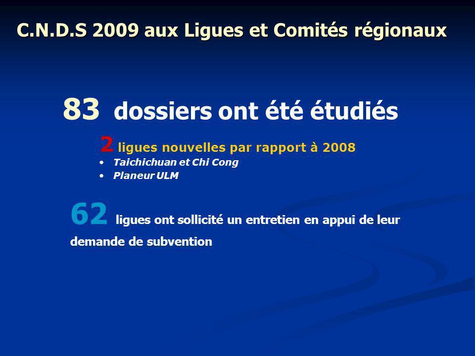 C.N.D.S 2009 aux Ligues et Comités régionaux 83 dossiers ont été étudiés 62 ligues ont sollicité un entretien en appui de leur demande de subvention 2 ligues nouvelles par rapport à 2008 Taichichuan et Chi Cong Planeur ULM