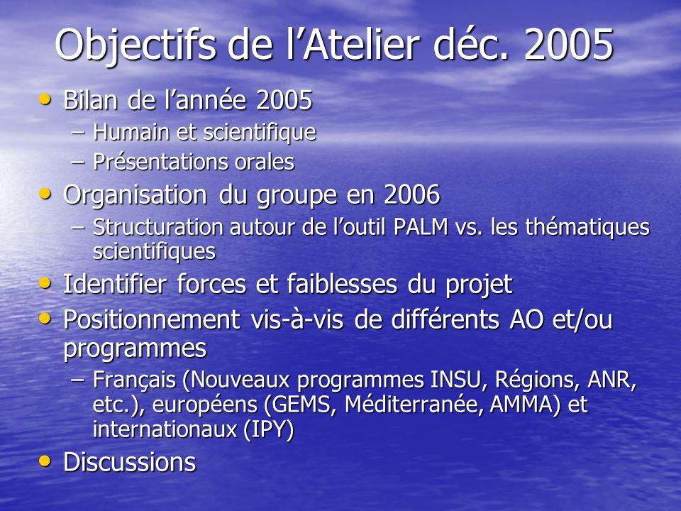 Objectifs de lAtelier déc. 2005 Bilan de lannée 2005 Bilan de lannée 2005 –Humain et scientifique –Présentations orales Organisation du groupe en 2006