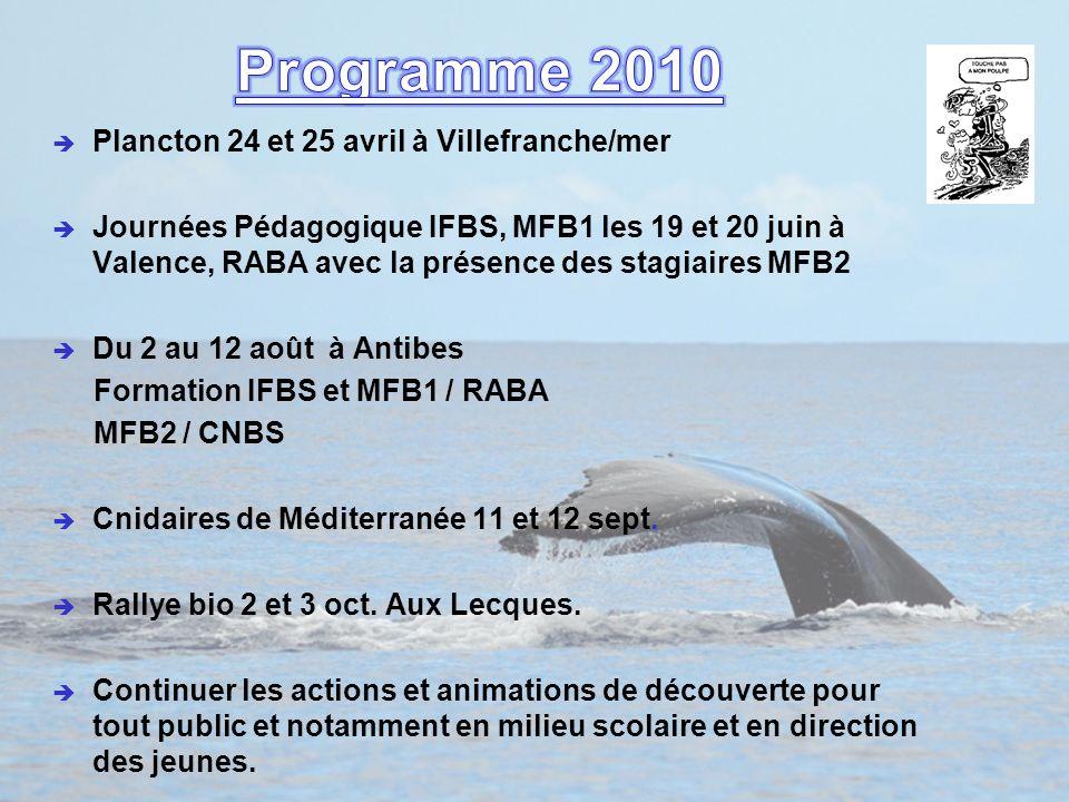 Plancton 24 et 25 avril à Villefranche/mer Journées Pédagogique IFBS, MFB1 les 19 et 20 juin à Valence, RABA avec la présence des stagiaires MFB2 Du 2