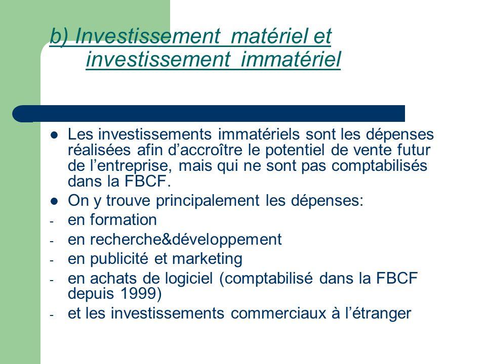 b) Investissement matériel et investissement immatériel Les investissements immatériels sont les dépenses réalisées afin daccroître le potentiel de ve