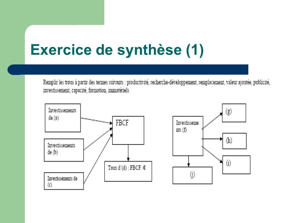 Exercice de synthèse (1)