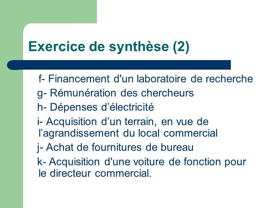 Exercice de synthèse (2) f- Financement d'un laboratoire de recherche g- Rémunération des chercheurs h- Dépenses délectricité i- Acquisition dun terra