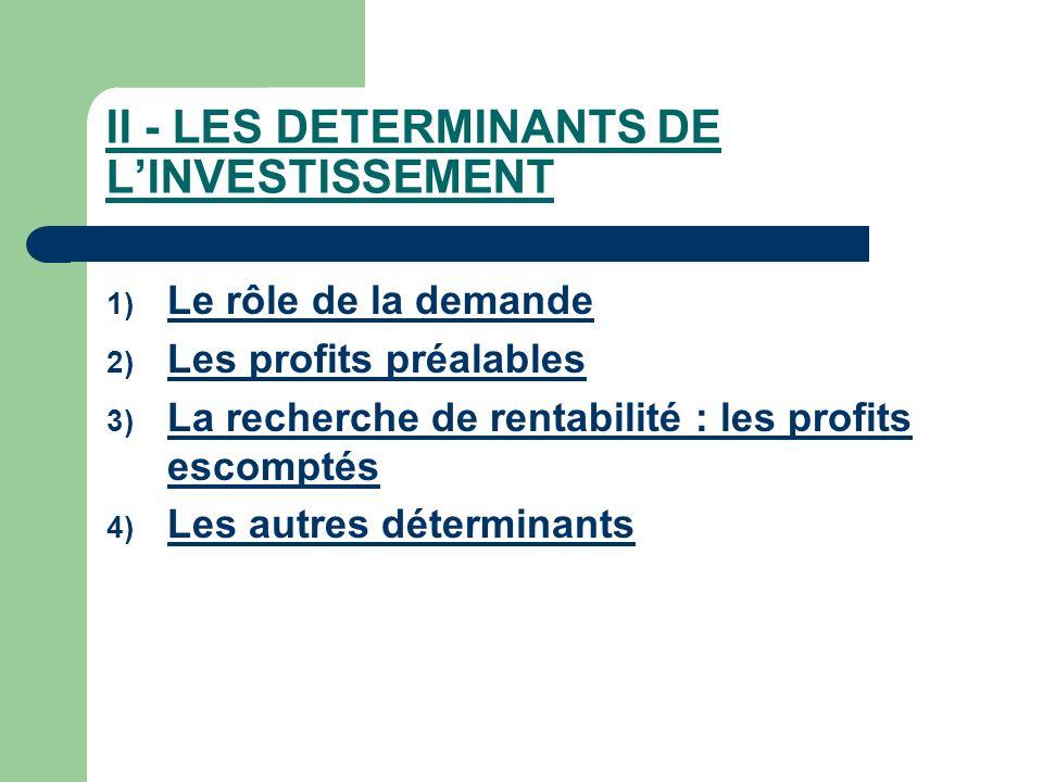 II - LES DETERMINANTS DE LINVESTISSEMENT 1) Le rôle de la demande 2) Les profits préalables 3) La recherche de rentabilité : les profits escomptés 4)