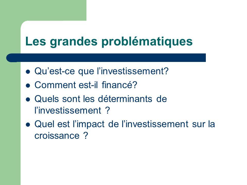 Les grandes problématiques Quest-ce que linvestissement? Comment est-il financé? Quels sont les déterminants de linvestissement ? Quel est limpact de