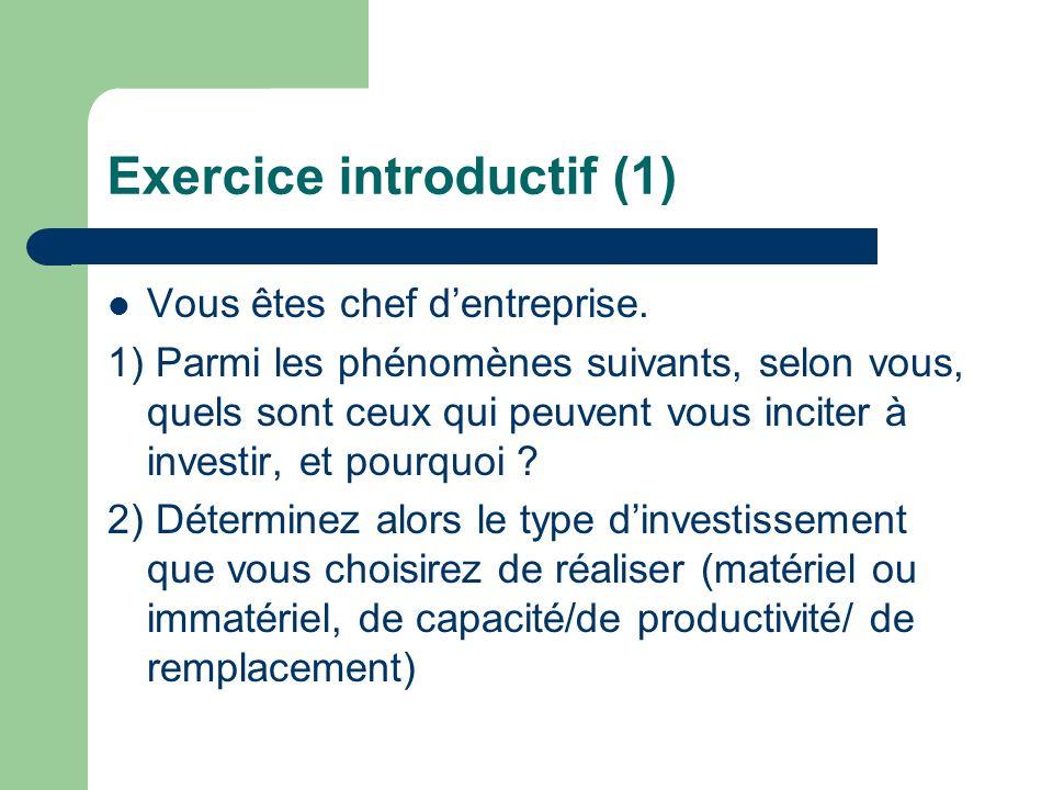 Exercice introductif (1) Vous êtes chef dentreprise. 1) Parmi les phénomènes suivants, selon vous, quels sont ceux qui peuvent vous inciter à investir