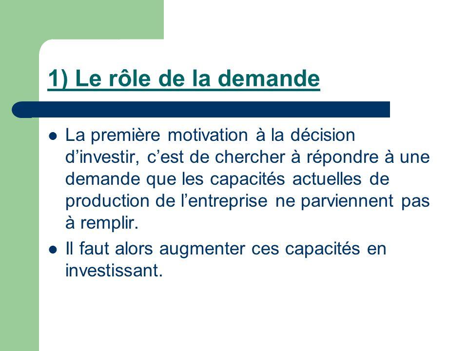 1) Le rôle de la demande La première motivation à la décision dinvestir, cest de chercher à répondre à une demande que les capacités actuelles de prod