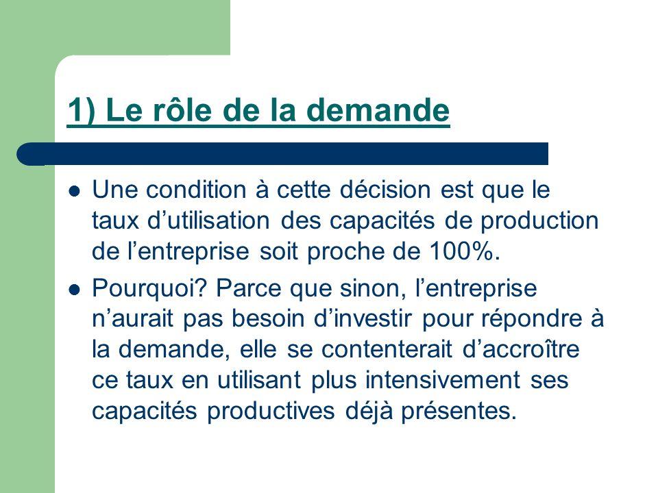 1) Le rôle de la demande Une condition à cette décision est que le taux dutilisation des capacités de production de lentreprise soit proche de 100%. P