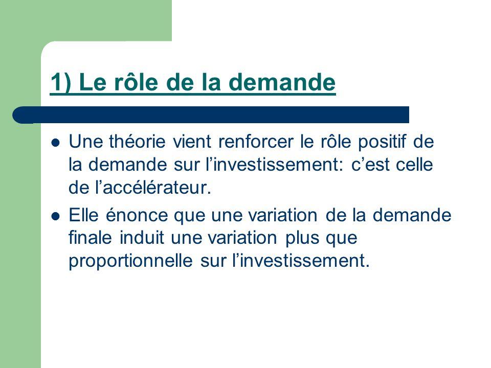 1) Le rôle de la demande Une théorie vient renforcer le rôle positif de la demande sur linvestissement: cest celle de laccélérateur. Elle énonce que u