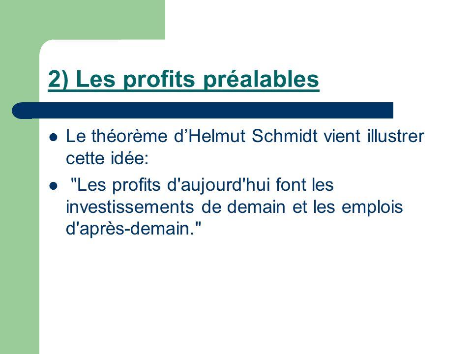 2) Les profits préalables Le théorème dHelmut Schmidt vient illustrer cette idée: