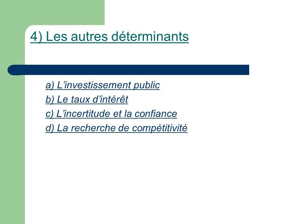 4) Les autres déterminants a) Linvestissement public b) Le taux dintérêt c) Lincertitude et la confiance d) La recherche de compétitivité