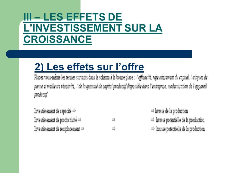 III – LES EFFETS DE LINVESTISSEMENT SUR LA CROISSANCE 2) Les effets sur loffre