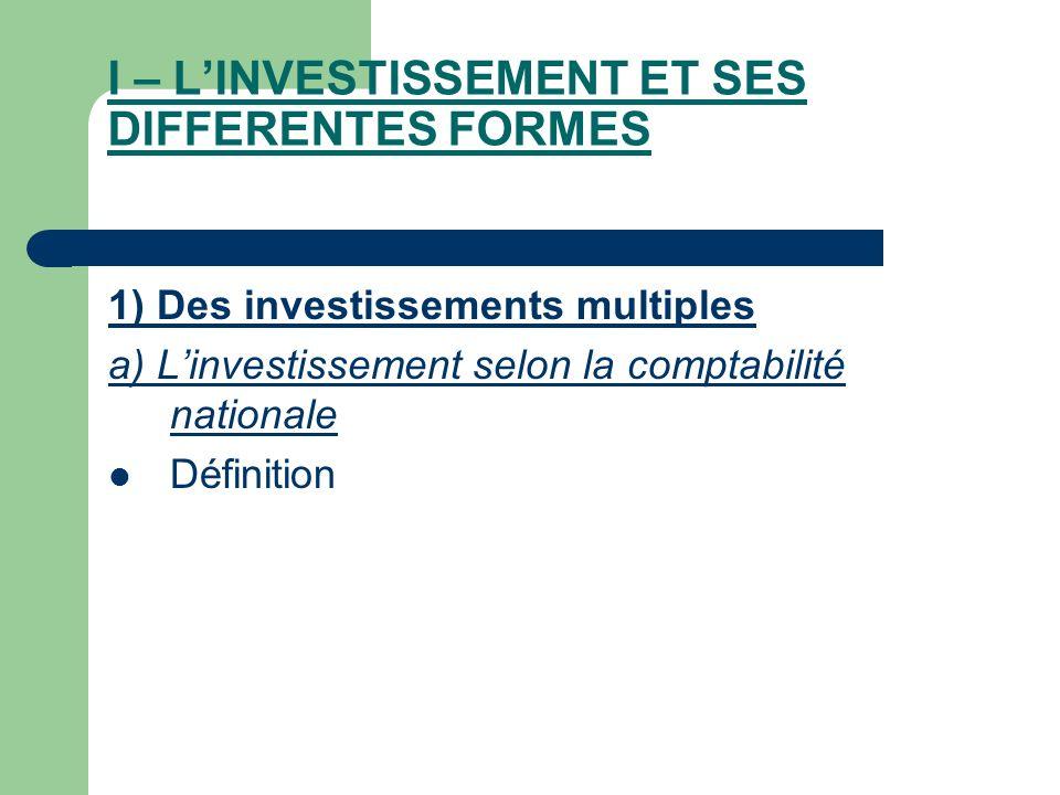 I – LINVESTISSEMENT ET SES DIFFERENTES FORMES 1) Des investissements multiples a) Linvestissement selon la comptabilité nationale Définition
