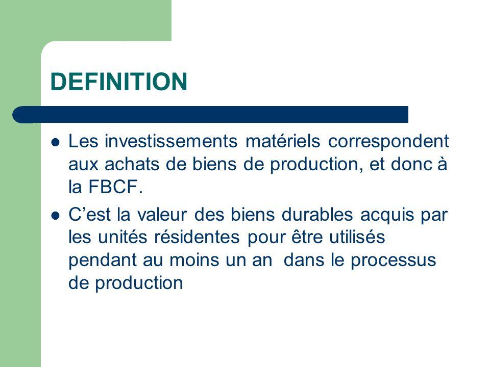 DEFINITION Les investissements matériels correspondent aux achats de biens de production, et donc à la FBCF. Cest la valeur des biens durables acquis