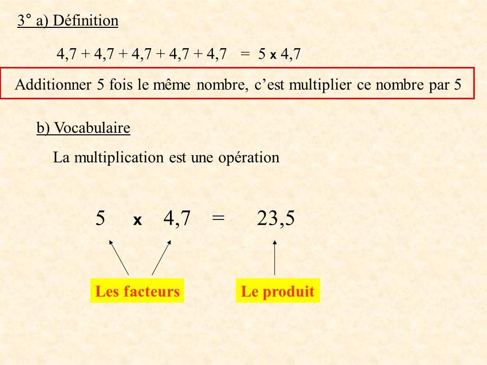 3° a) Définition 4,7 + 4,7 + 4,7 + 4,7 + 4,7= 5 x 4,7 Additionner 5 fois le même nombre, cest multiplier ce nombre par 5 b) Vocabulaire 5 x 4,7 = 23,5