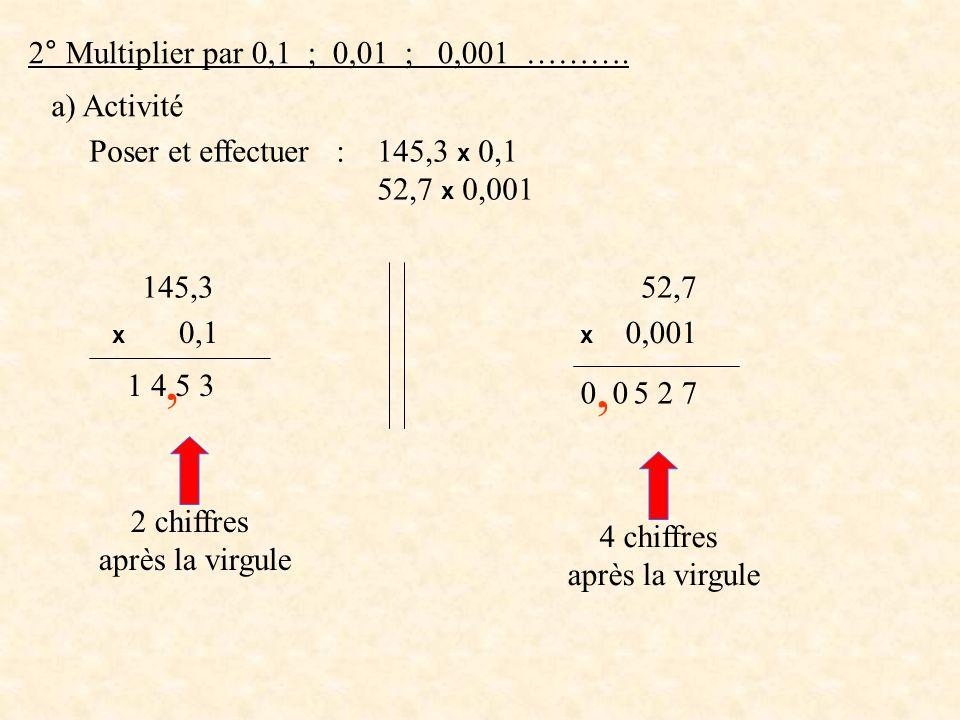 c) Exemples 15,37 x 0,1 = 57,2 x 0,001 = 0,58 x 0,01 = 1,537 0,057 2 0,005 8 b) Règle Pour multiplier par 0, 1 ; 0,01 ; 0,001……, on décale la virgule de 1, 2, 3 …….