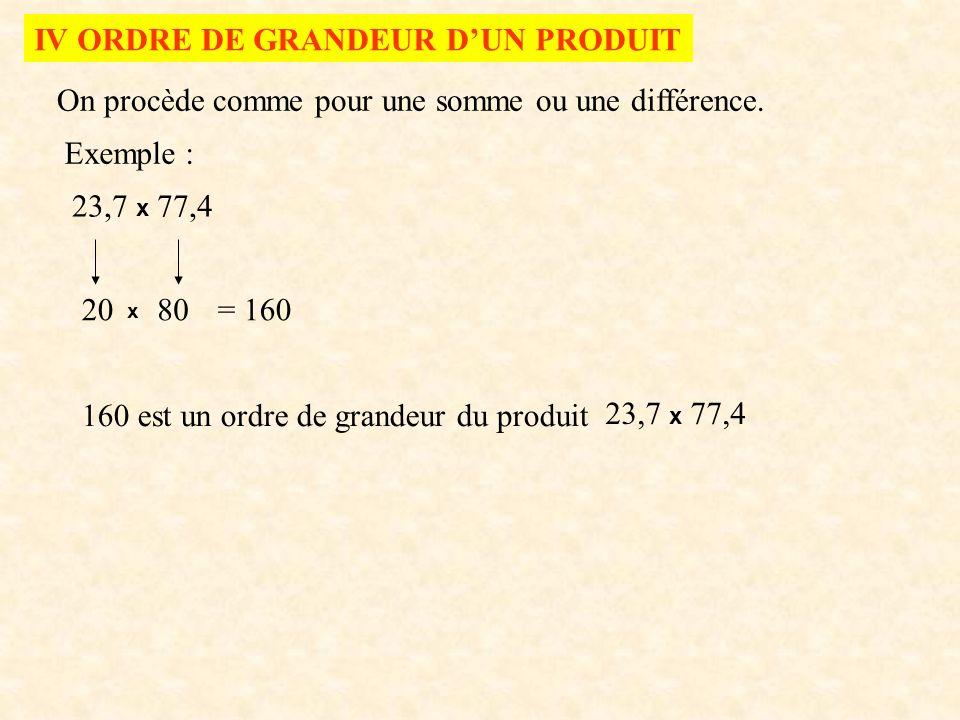 IV ORDRE DE GRANDEUR DUN PRODUIT On procède comme pour une somme ou une différence. Exemple : 23,7 x 77,4 20 x 80= 160 160 est un ordre de grandeur du