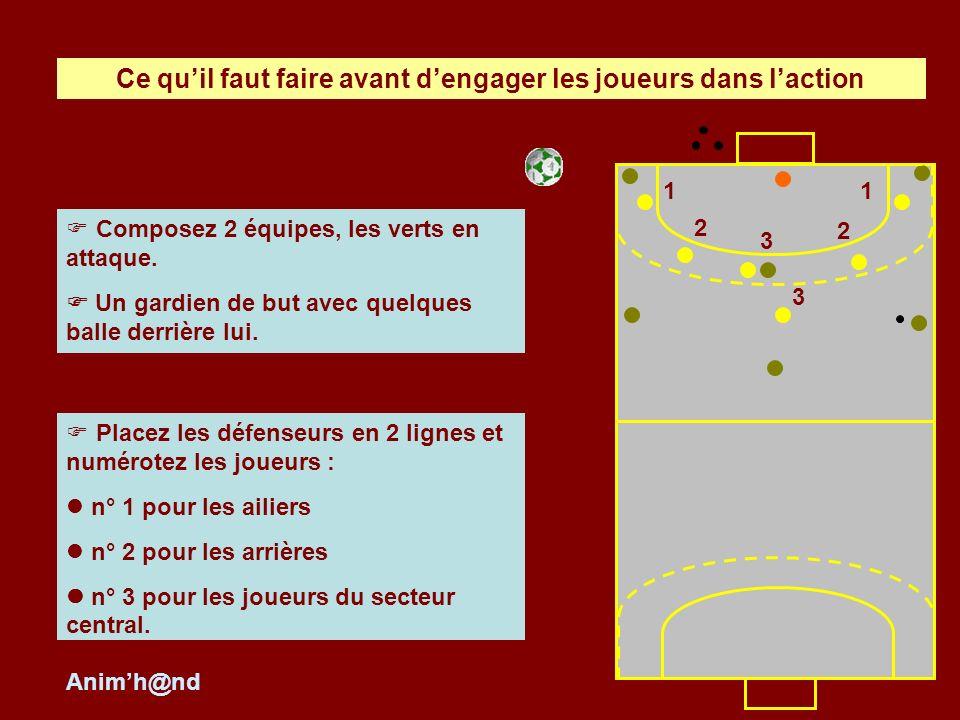 Placez les défenseurs en 2 lignes et numérotez les joueurs : n° 1 pour les ailiers n° 2 pour les arrières n° 3 pour les joueurs du secteur central. Co