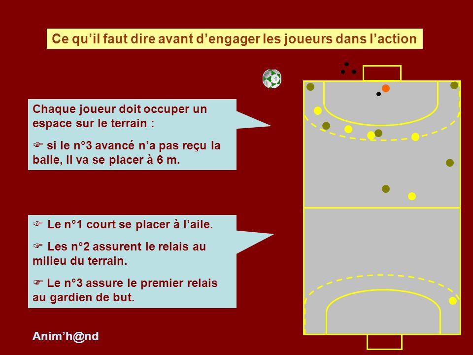 Chaque joueur doit occuper un espace sur le terrain : si le n°3 avancé na pas reçu la balle, il va se placer à 6 m. Le n°1 court se placer à laile. Le