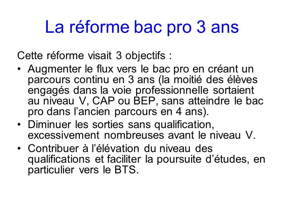 La réforme bac pro 3 ans Cette réforme visait 3 objectifs : Augmenter le flux vers le bac pro en créant un parcours continu en 3 ans (la moitié des élèves engagés dans la voie professionnelle sortaient au niveau V, CAP ou BEP, sans atteindre le bac pro dans lancien parcours en 4 ans).