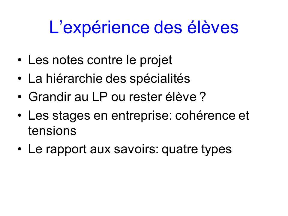 Lexpérience des élèves Les notes contre le projet La hiérarchie des spécialités Grandir au LP ou rester élève .