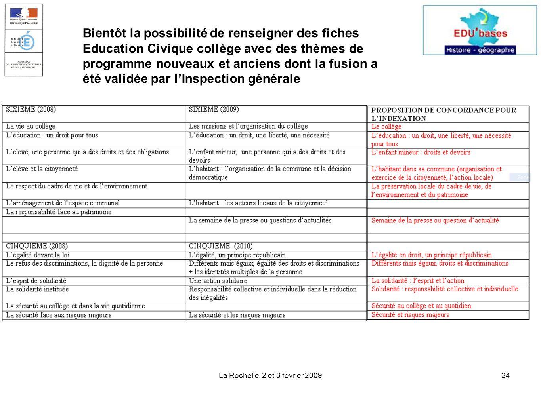 La Rochelle, 2 et 3 février 200924 Bientôt la possibilité de renseigner des fiches Education Civique collège avec des thèmes de programme nouveaux et anciens dont la fusion a été validée par lInspection générale