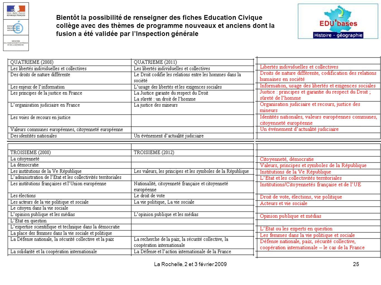 La Rochelle, 2 et 3 février 200925 Bientôt la possibilité de renseigner des fiches Education Civique collège avec des thèmes de programme nouveaux et anciens dont la fusion a été validée par lInspection générale
