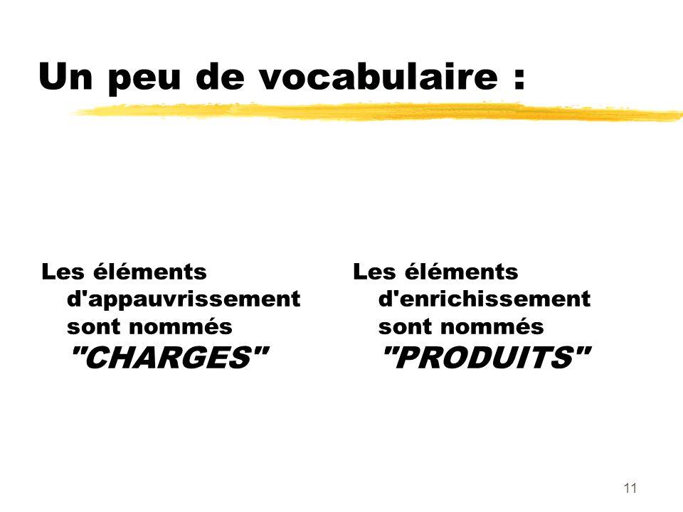 11 Un peu de vocabulaire : Les éléments d'appauvrissement sont nommés