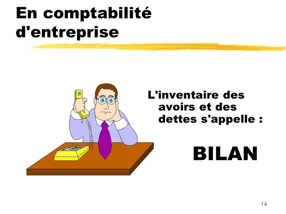 14 L'inventaire des avoirs et des dettes s'appelle : BILAN En comptabilité d'entreprise