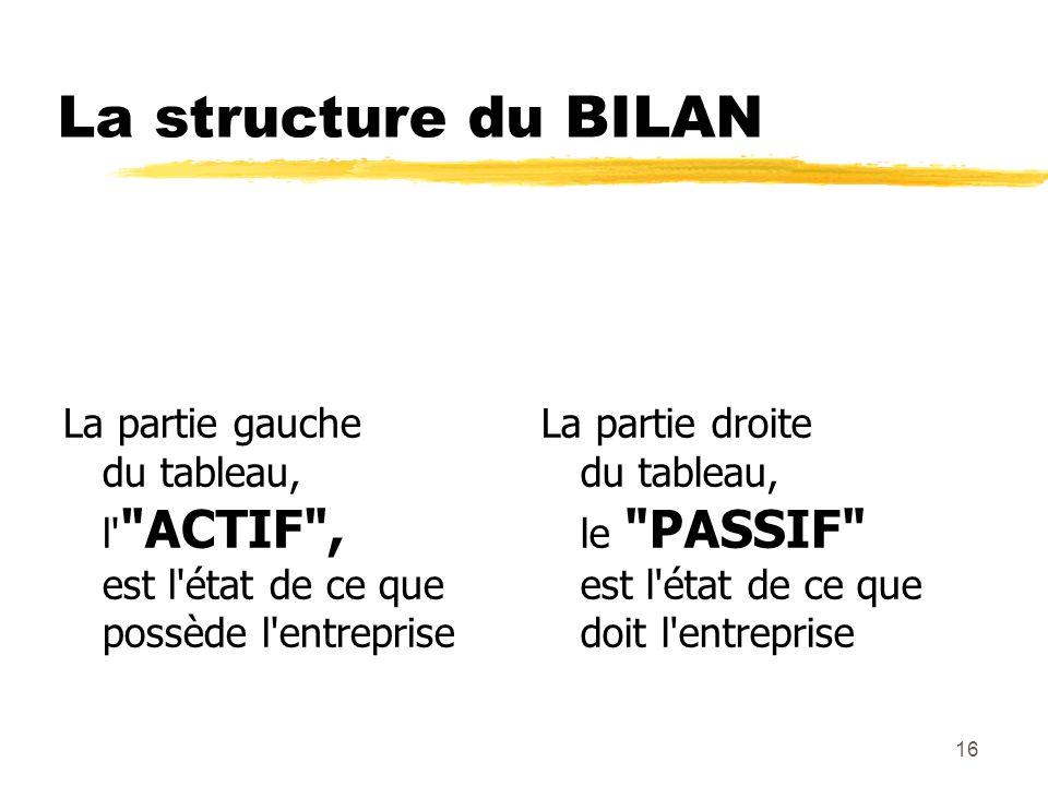 16 La structure du BILAN La partie gauche du tableau, l'