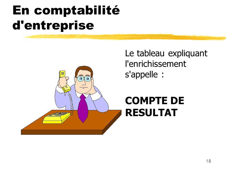 18 En comptabilité d'entreprise Le tableau expliquant l'enrichissement s'appelle : COMPTE DE RESULTAT