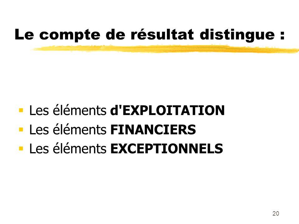 20 Le compte de résultat distingue : Les éléments d'EXPLOITATION Les éléments FINANCIERS Les éléments EXCEPTIONNELS